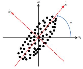 statisticaldistace4